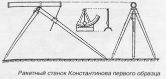 Ракетное оружие XIX века